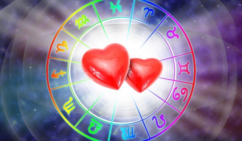 Imagine cu harta tuturor semnelor zodiacale, folosite pentru a ilusta horoscopul zilnic.